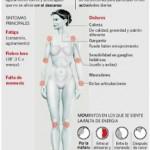 fibromialgia2014-10