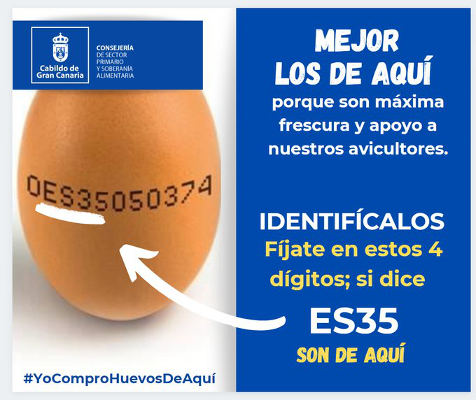 #YoComproHuevosDeAquí, campaña virtual para consumo