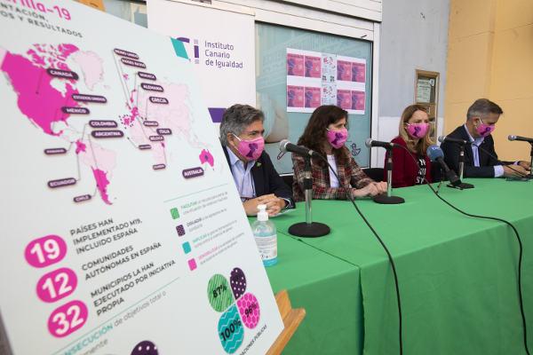 Los dos Colegios de farmacia y el ICI amplían la acción de Mascarilla-19